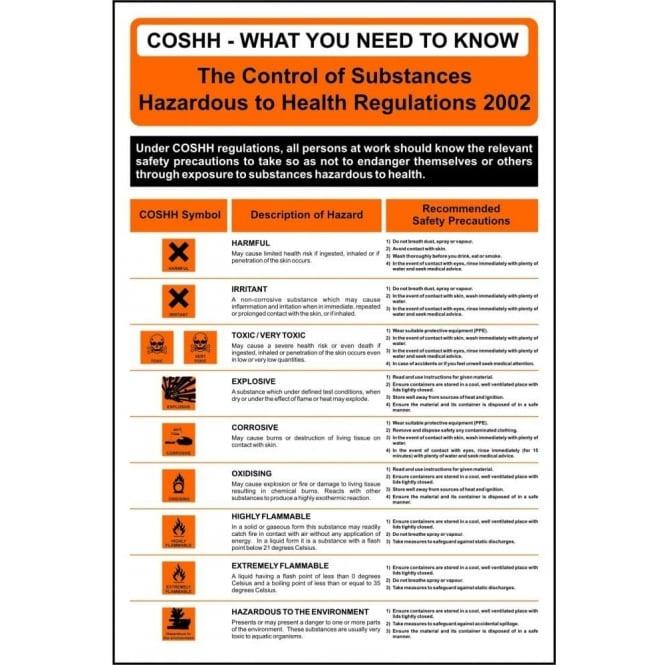 coshh register template