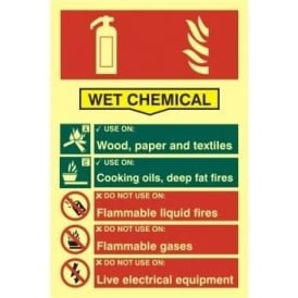 Photoluminescent Wet Chemicals Fire Extinguisher Sign