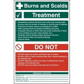 Burns and Scalds Treatment Sign