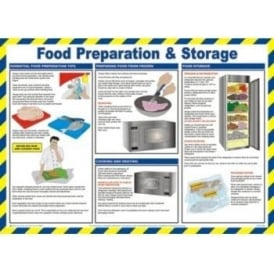 Food Preparation & Storage - Safety Poster