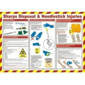 Sharps, Disposal & Needlestick Injuries poster