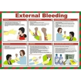 External Bleeding - Health and Safety Poster
