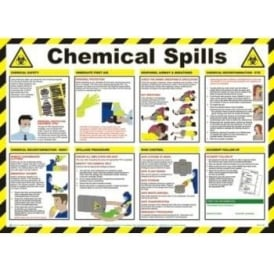 Chemicals Spills - Health and Safety Poster