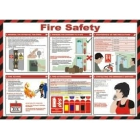 Fire Safety - Health and Safety Poster